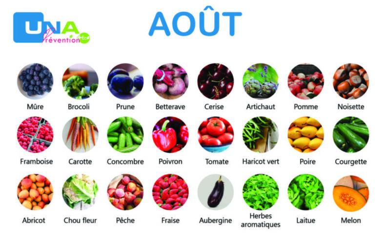 Fruits et légumes de saison du mois d'aout
