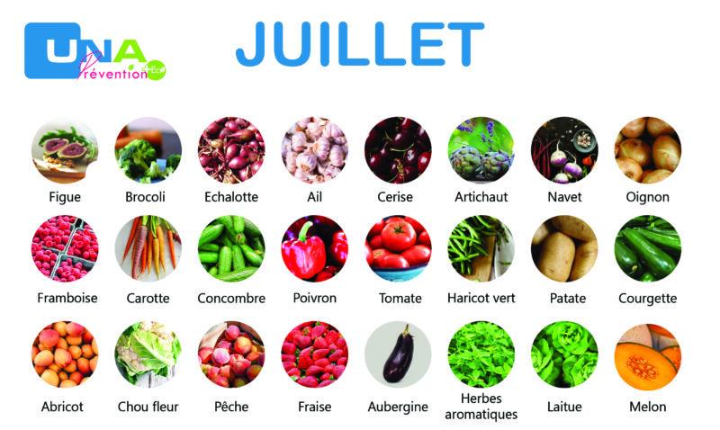 Fruits et légumes de saison de juillet