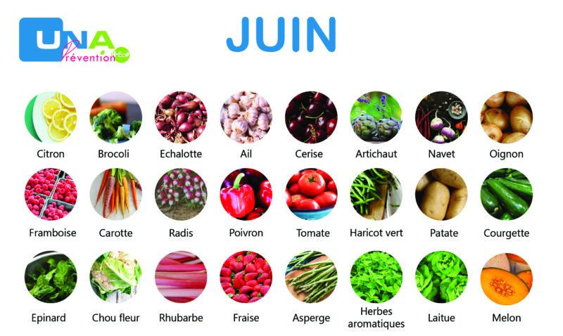 Fruits et légumes de saison de juin