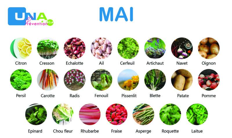 Fruits et légumes de saison de mai