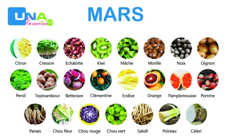 Fruits et légumes de saison de mars