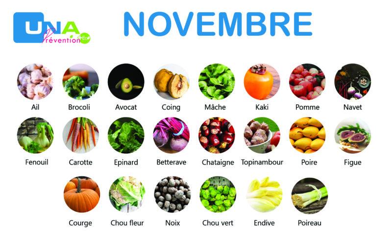 Fruits et légumes de saison de novembre